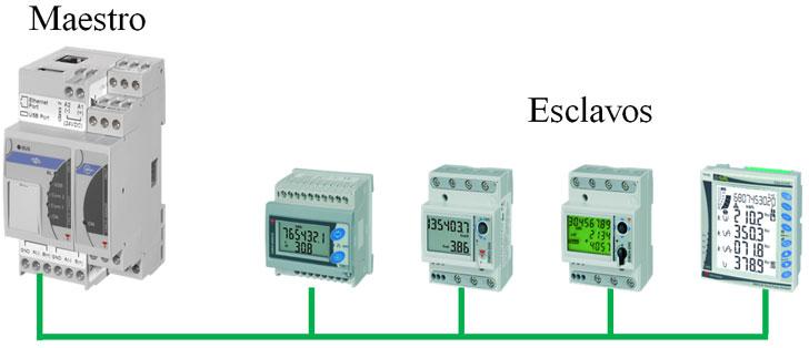Ejemplo tipología registro datos energéticos.
