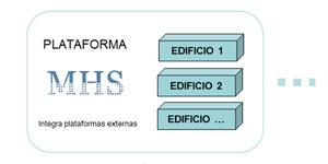 El sistema experto MHS para la conservación preventiva del patrimonio cultural