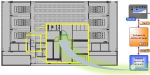 Gestión moderna de Edificios Inteligentes - Combinación de la capacidad de integración y los interfaces Smart al servicio de la gestión Energética