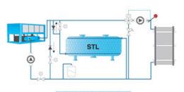 Sistemas de almacenamiento de energía. Optimización eficiente de los sistemas de producción de frío