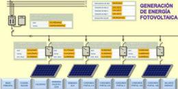 Gestión Energética Inteligente en Edificios de Vivienda Pública: Caso Práctico 176 viviendas sociales en Vitoria-Gasteiz
