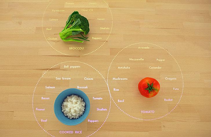 Mesa que reconoce los alimentos