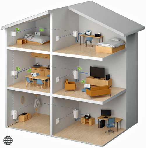 Soluciones para la Smart Home de Devolo