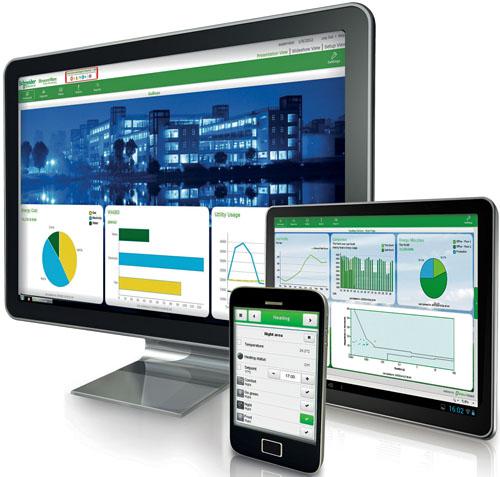 SmartStruxure de Schneider Electric