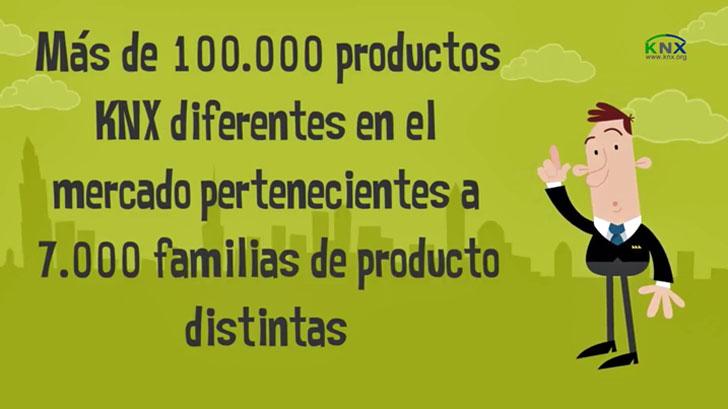 Compatibilidad con más de 7.000 familias de productos