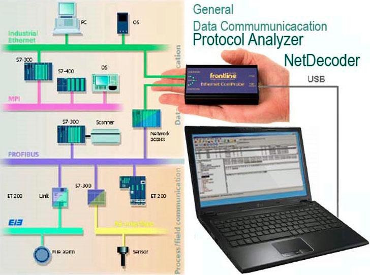 Analizador de protocolos NetDecoder