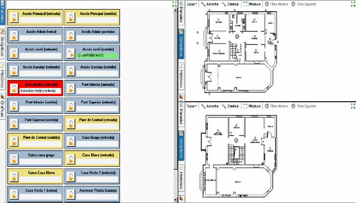 Software BMS de control en la Fundación Ave María
