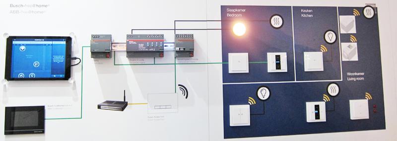 Esquema general del sistema de automatización del hogar Free@home, cuyo avance este año es su instalación inalámbrica.
