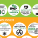 Bruselas acogerá en septiembre la final del Proyecto CommONEnergy