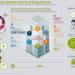Siemens desvela nuevas funcionalidades en la plataforma de gestión de edificios Desigo CC