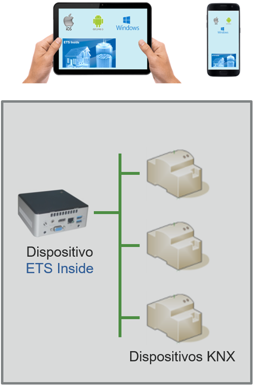 Configuración de instalaciones desde una app