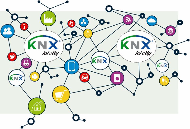 KNX e IoT