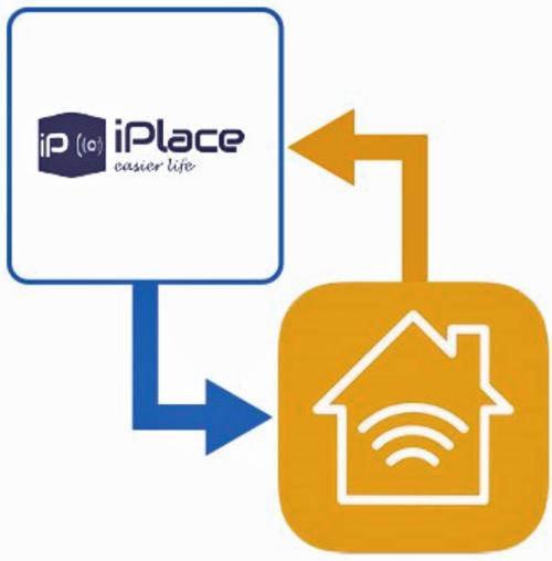 Compatibilidad iPlace con HomeKit