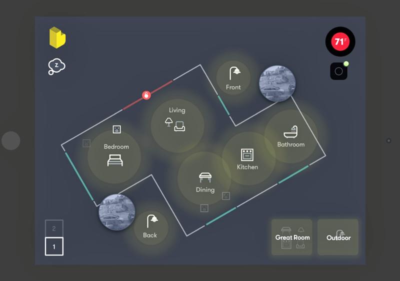 Monitorización de funciones en las estancias con BlokSense