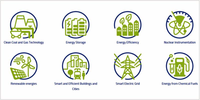 Las ocho áreas en las que trabaja InnoEnergy