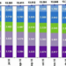 La fibra óptica hasta el hogar superó los 5,3 millones en marzo y aumentó un 48% en los últimos 12 meses