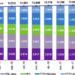 Más de 5,5 millones de líneas de fibra óptica hasta el hogar (FTTH) registradas en mayo