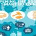 BPIE finaliza su trabajo sobre Edificios Inteligentes en el que proporciona una definición de Smart Building
