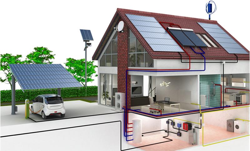 Figura 3. Democratización en la integración de sistemas (Seguridad, ACS, Climatización, Electricidad). Fuente: Passivhaus.
