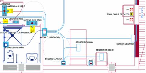 Las infraestructuras de telecomunicaciones, cimientos de los edificios inteligentes