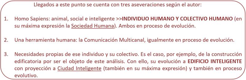 "Gráfico 4. Conexión ""Humano - Edificio Inteligente"" / Conexión ""Sociedad Humana – Ciudad Inteligente""."