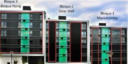 Integración de tecnologías de alto rendimiento en edificios residenciales a través de una plataforma de control inteligente
