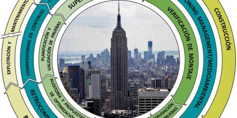 Proceso de commissioning aplicado a edificios existentes, EECX