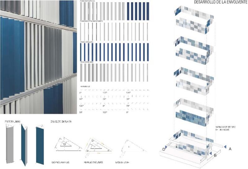 Figura 5. Diagramas envolvente activa del edificio pasarela.