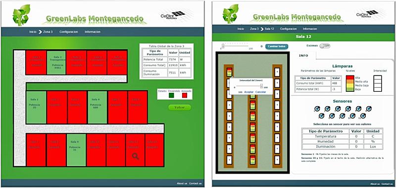 Figura 5. Plataforma software. Izda: Detalle zona 3, invernaderos. Dcha: Detalle invernadero experimental.