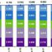 Los hogares con fibra óptica superaron en julio a los que tienen líneas DSL