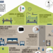 Llega a Amazon la tienda de Domótica con más de 2.000 productos para el hogar inteligente