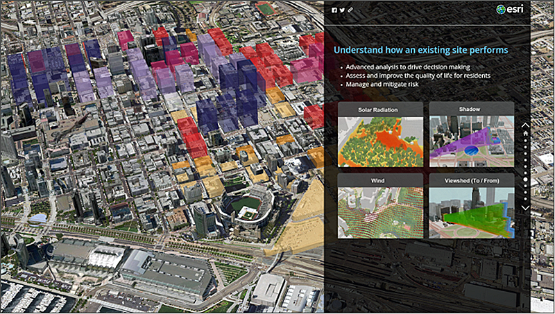 Figura 1. Estudio de radiación solar, viento, sombras y visibilidad en un proyecto urbano.
