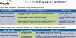 Reduciendo los desafíos de los EPC mediante la correcta combinación de metodologías, modelos e IT