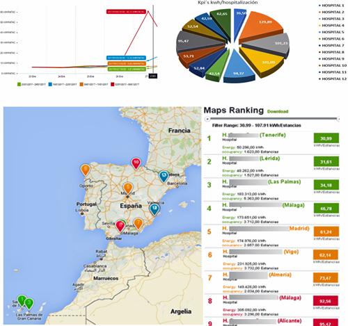 Figura 4. Distribución de Ratios y ranking map.