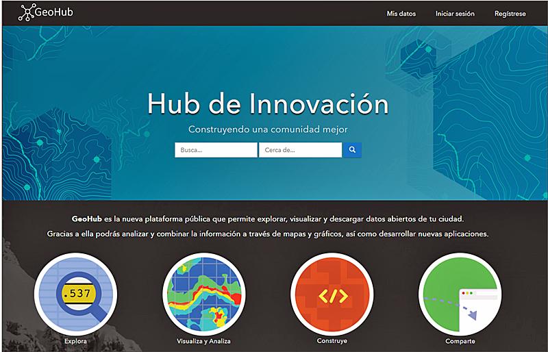 Figura 6. Portal de acceso a un Hub de Innovación.