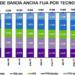 Los hogares con fibra óptica superaron los 5,8 millones en agosto