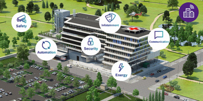 Hospitales Inteligentes gracias a soluciones basadas en IoT