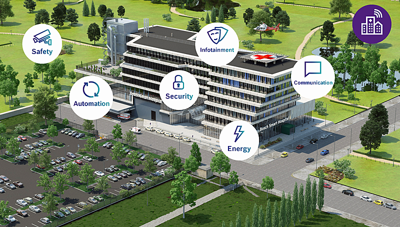 Soluciones IoT en Hospitales
