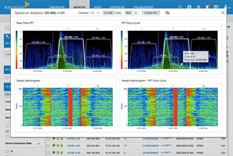 Analizador espectro de Aerohive