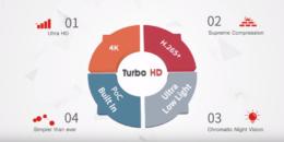 Turbo HD 4.0 Solution de HIKVISION