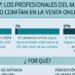 Los instaladores profesionales en España prefieren comprar el material eléctrico de forma física que por el comercio online