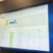RTiQ, una solución completa de administración remota para monitorizar instalaciones AV