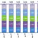 Las líneas de fibra óptica (FTTH) y la banda ancha fija, en continuo crecimiento según CNMC
