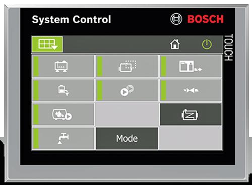 Sistema de control de calderas SCO de Bosch