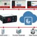 VeBox, solución IoT basada en la nube distribuída por Prosa, se une al amplio catálogo Danfoss