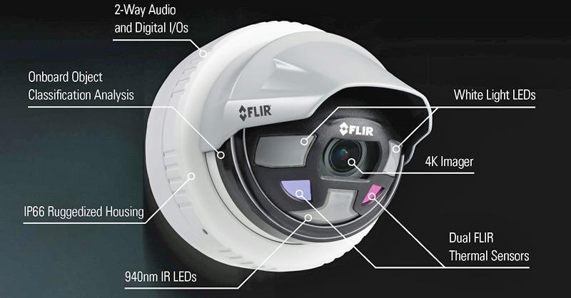 FLIR Systems lanza la serie Saros dome