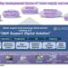 La plataforma IoT Lumada de Hitachi y la IA facilitarán la gestión de los suministros de agua y alcantarillado