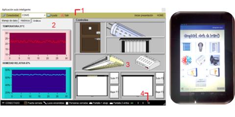 Edificios Inteligentes: automatización, control y ahorro energético para su aplicación en aulas