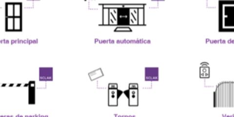 De la puerta tradicional al control de acceso seguro e inteligente basado en llaves móviles: hacia un nuevo paradigma de cerradura