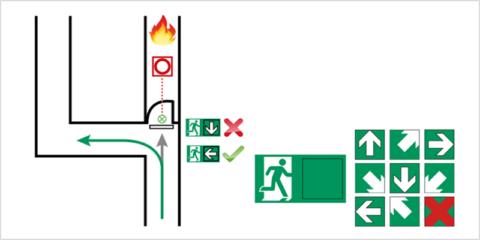 Sistema de seguridad global para la evacuación autónoma e inteligente